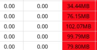 ssr/v2ray付费机场订阅节点测速